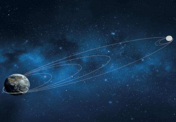 חללית ישראלית ראשונה לירח המסלול הצפוי - חלל - מדע פלוס